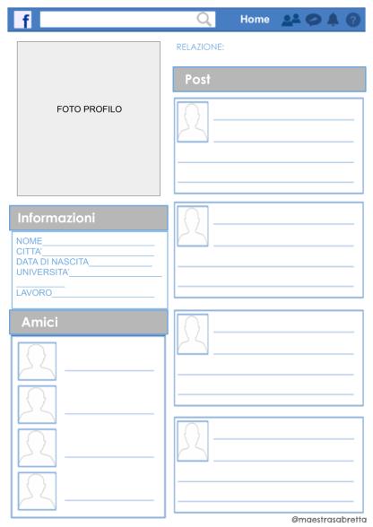 Biografia - templates-2